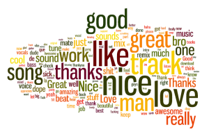 Wordcloud of comments taken from a random sample of 150000 SoundCloud users' comments. Generated using http://www.wordle.net